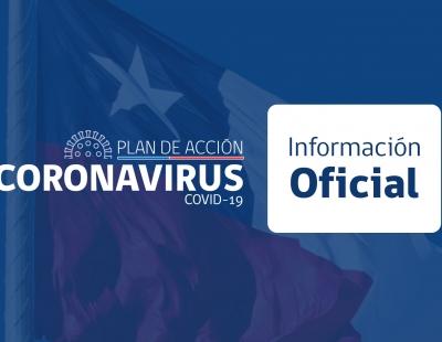 Contacto en coronavirus
